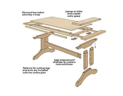 Trestle Table Plans Blueprint Guidance For You Trestle Table Plans Trestle Table Wooden Trestle Table