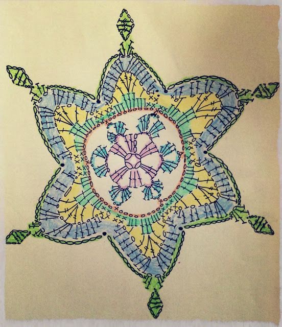 Crochet snowflake diagramm drawing from Woollen Thoughts | Crochet ...