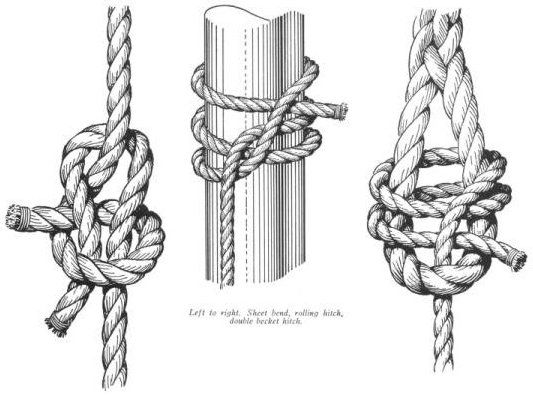 Hervey Garrett Smith's The Marlinespike Sailor explains