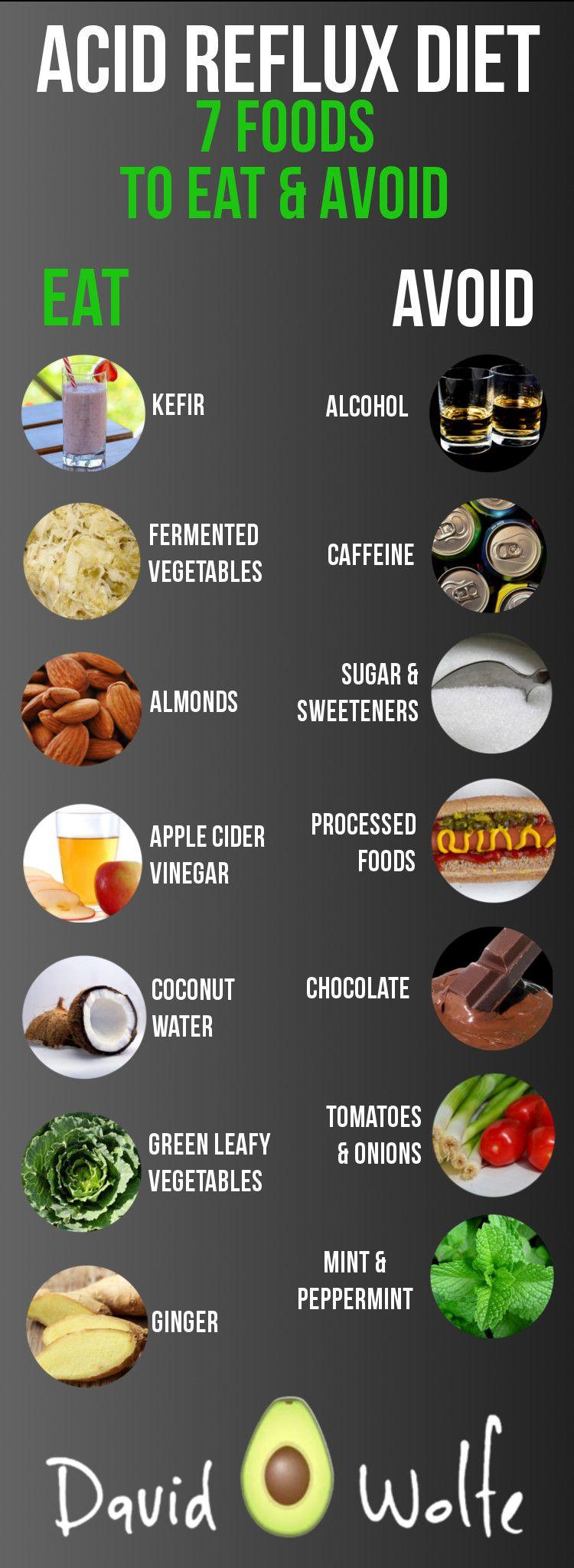 foods for gerd diet