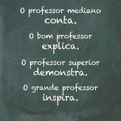 Dos Professores Frases Para Professores Frases Dias Dos