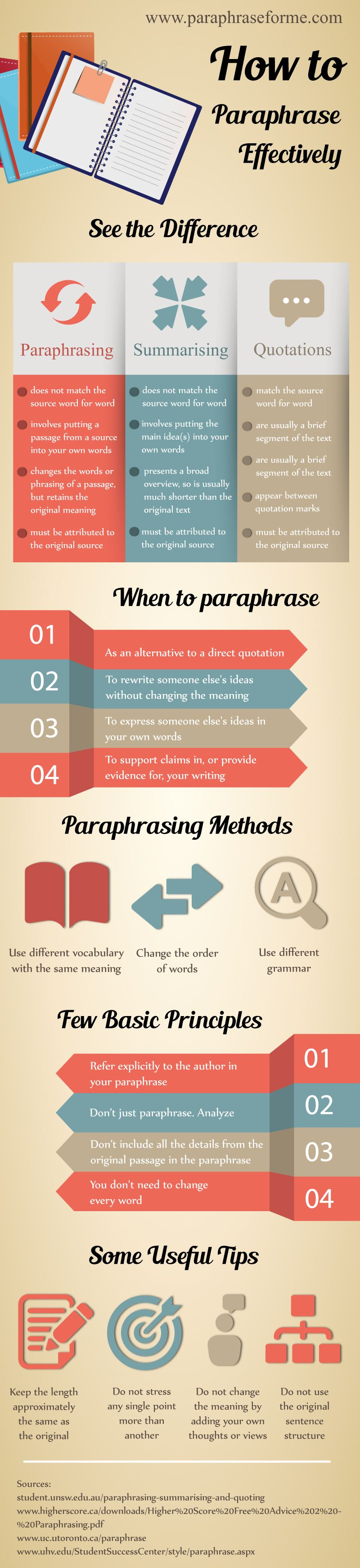 thesis statements piktochart infographic education