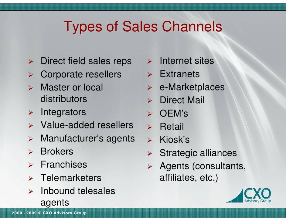 Choosing The Right Sales Strategy Sales strategy, Types
