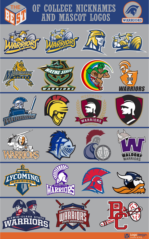 The Best Of College Nicknames And Mascots Logos Page 2 Sports Logos Chris Creamer S Sports Logos Community Ccslc Warrior Logo Sports Logo Design Mascot