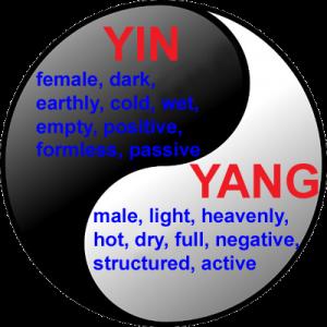 Symbol meaning triple yin yang Triple Symbol