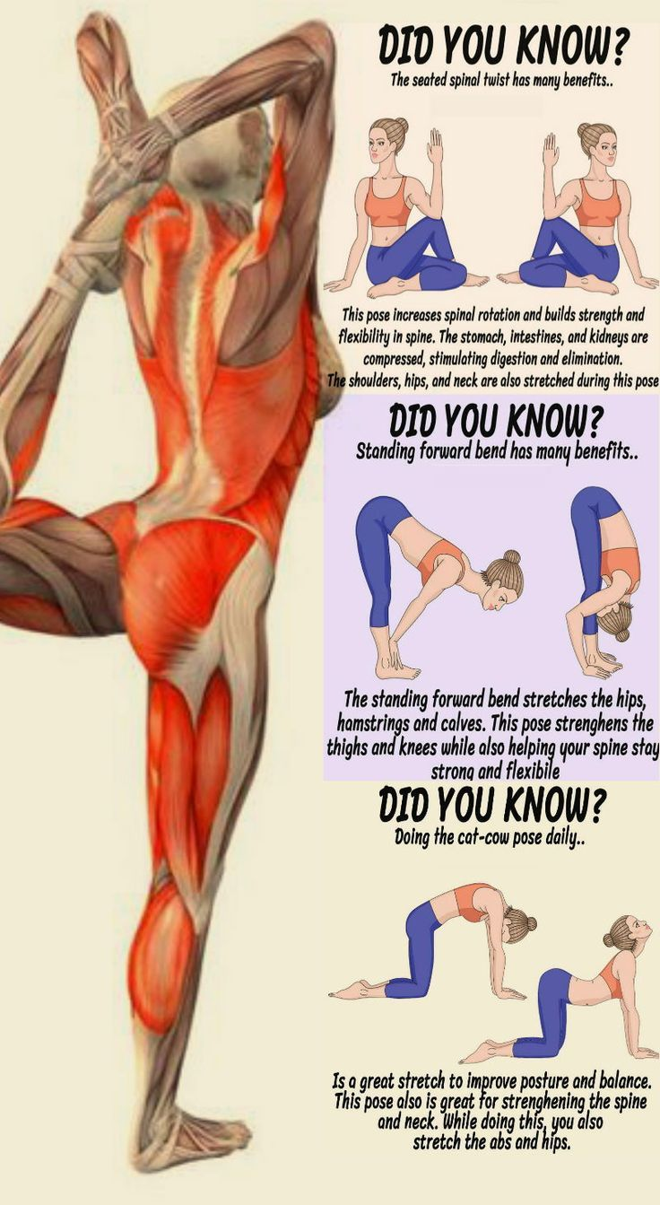 8 Powerful And Effective Yoga Poses For Perfectly Shaped ...