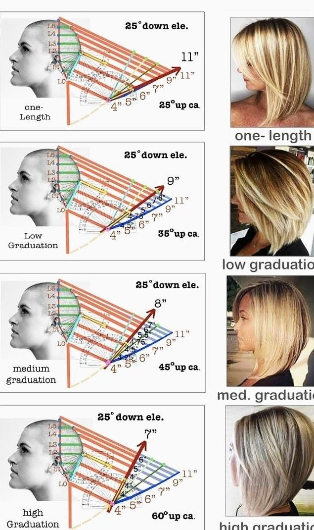 39++ Long layered haircut techniques ideas in 2021