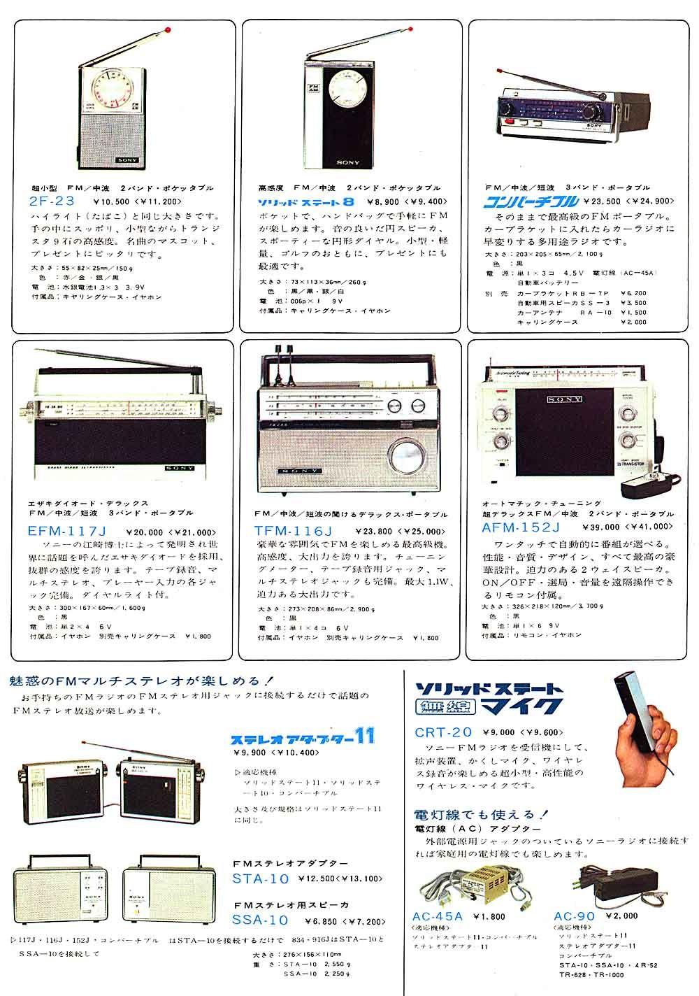 Transistorradio 1965 광고