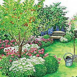 Viel Garten für wenig Geld | Preiswert, Schöne gärten und Teuerste