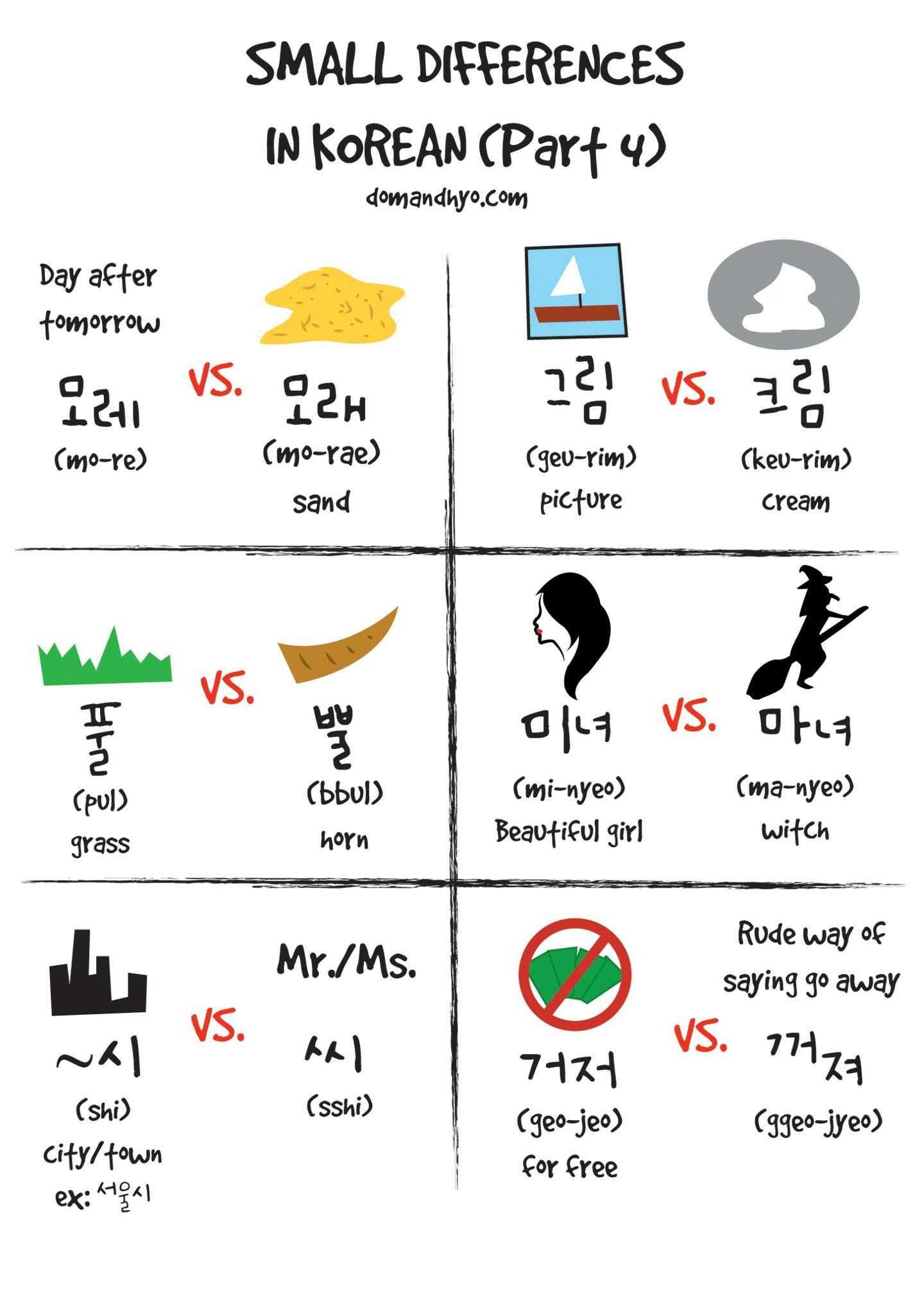 Small Differences In Korean Part 4