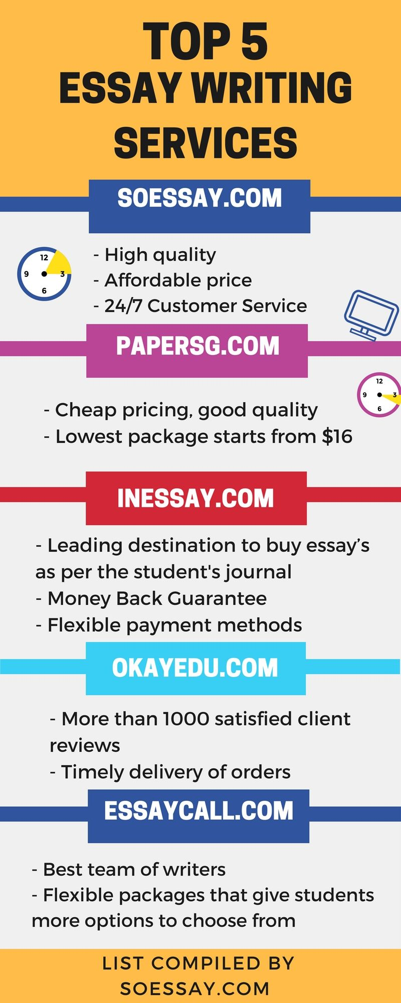 Top five online essay writing services in the world