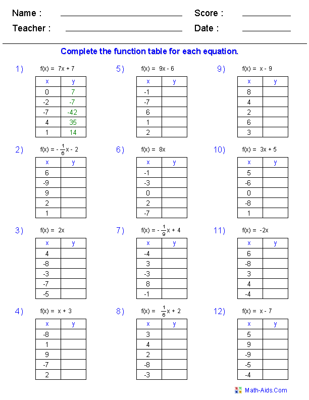 Function Table Worksheets – Linear Functions Worksheets