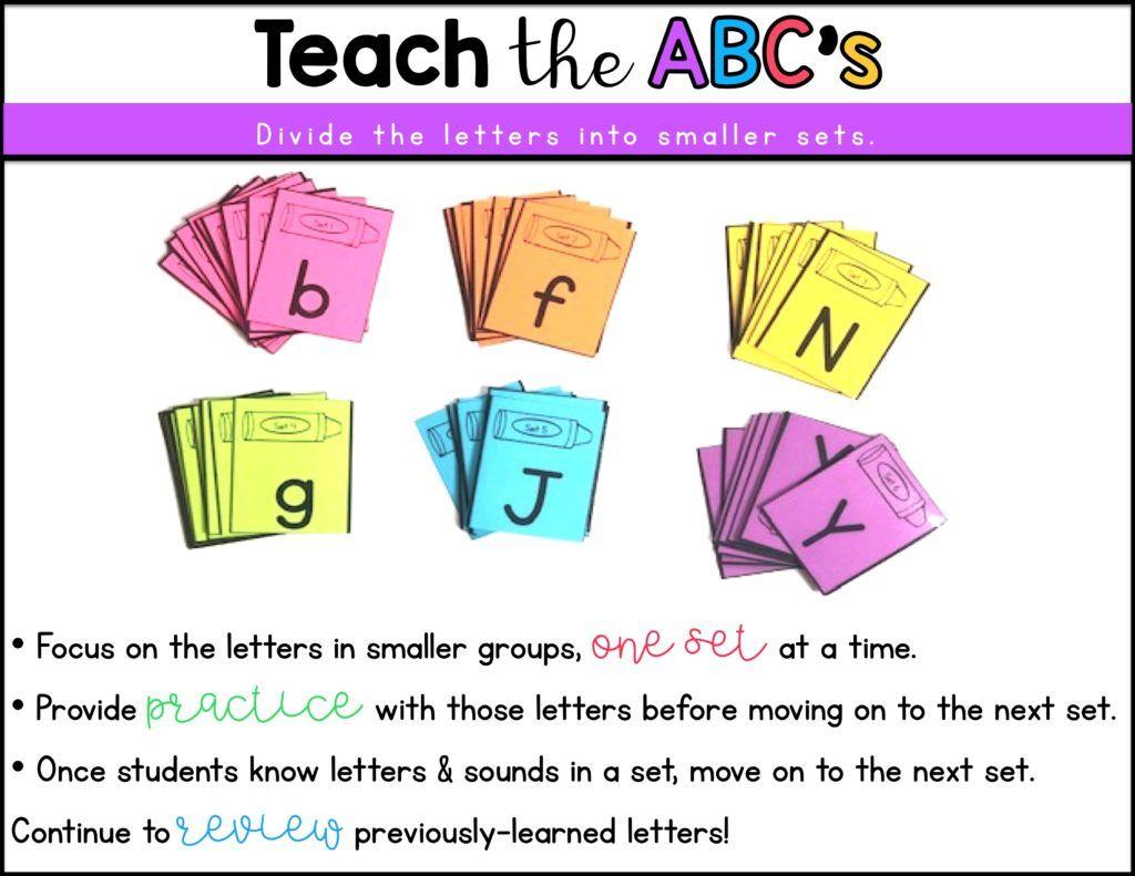 Alphabet Instruction Sound To Symbol Awareness Free