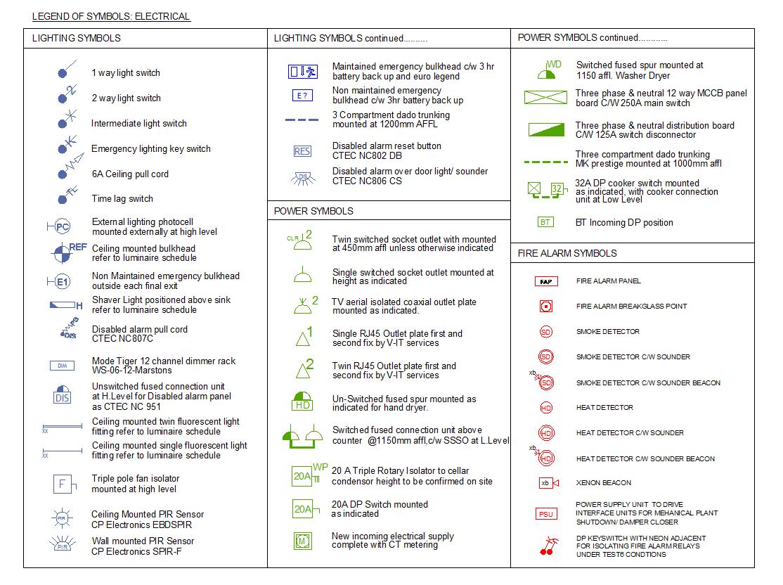Electrical Drawing – The Wiring Diagram – readingrat.net