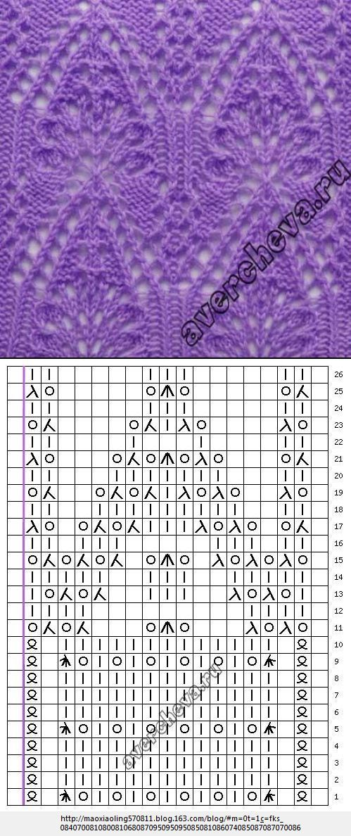 Lace knitting pattern. This must be Japanese. Look at those k4tog's -- that must be what makes the little domes