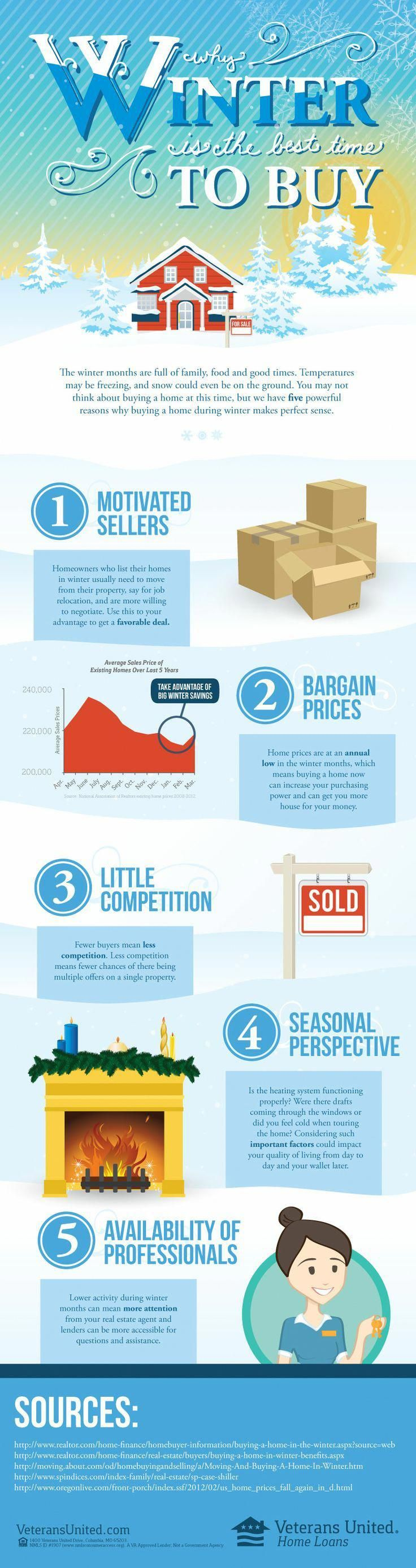 Why Winter is the Right Time to Buy [INFOGRAPHIC] (With