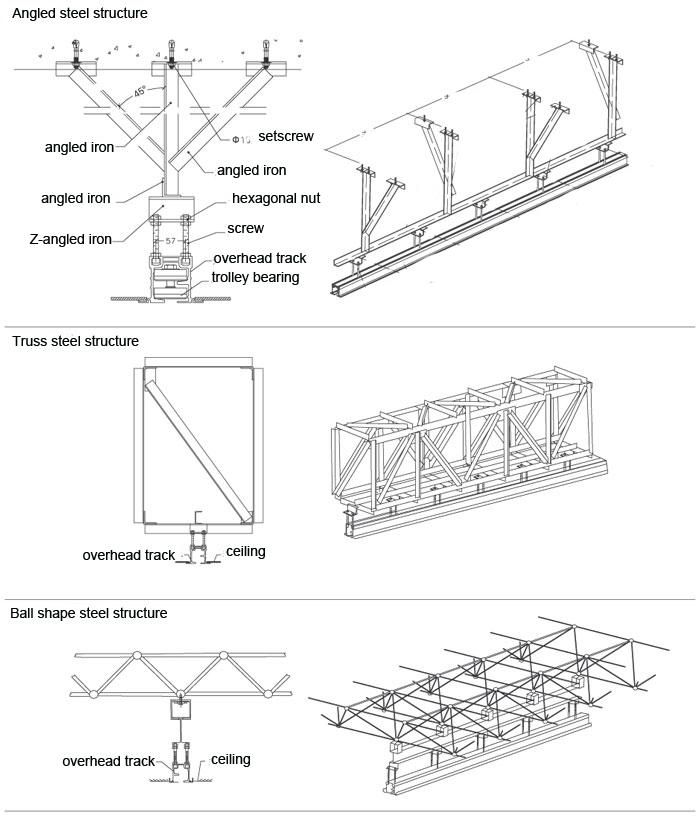 Type100 Operable Partitions Movable Partition Operable Wall