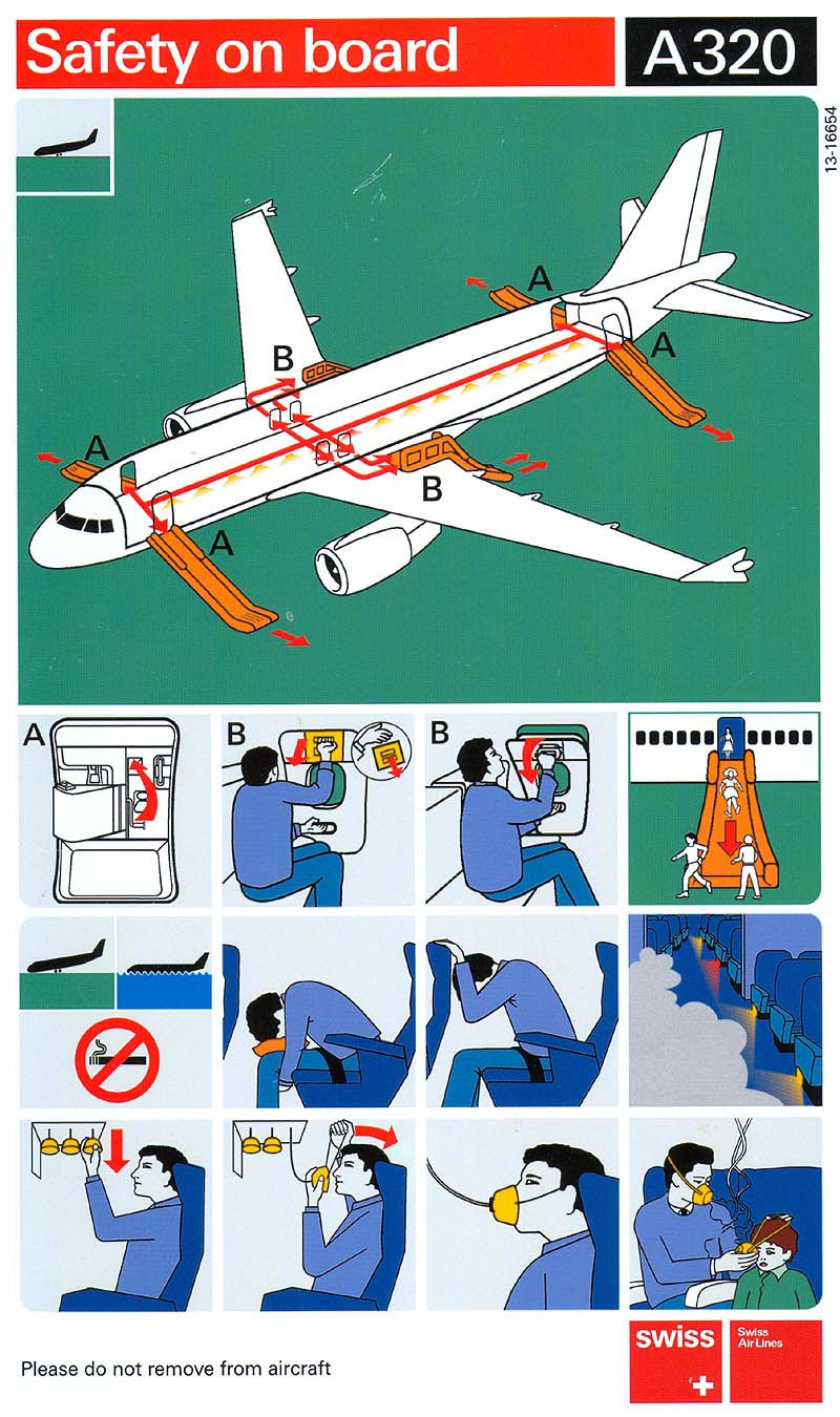 Safety Card SWISS A320 (1) aft Safety Card Technical