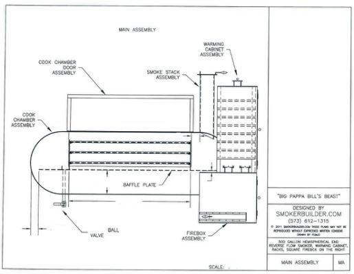 Bbq Smoker Schematic | Wiring Diagram