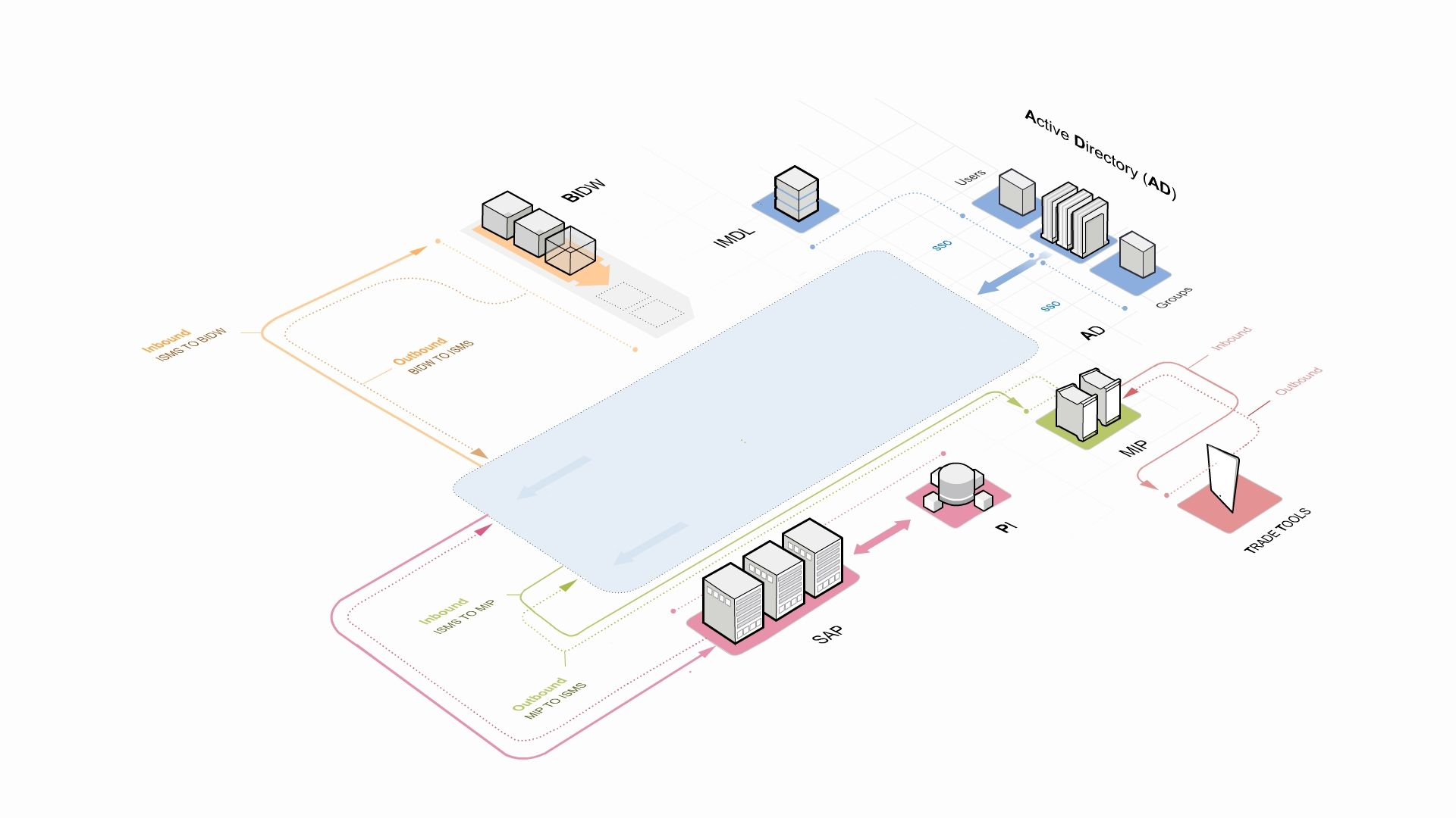 Isometric Diagram On Behance Board Information Design The Purpose Of An Is To