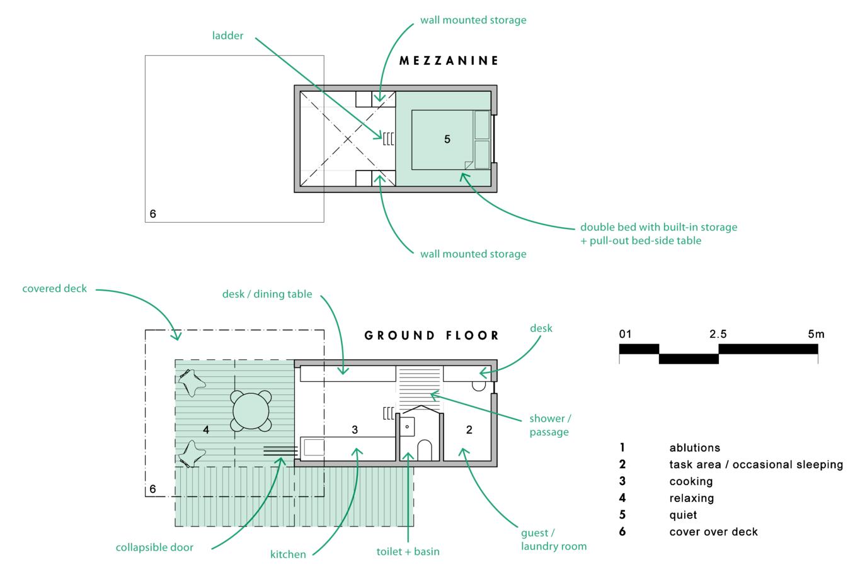 plans u2014 pod idladla shed backyard studio ideas pinterest