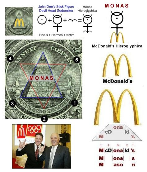 Mcdonalds Illuminati Symbol Monas Hidden Meaning Of Mcdonalds