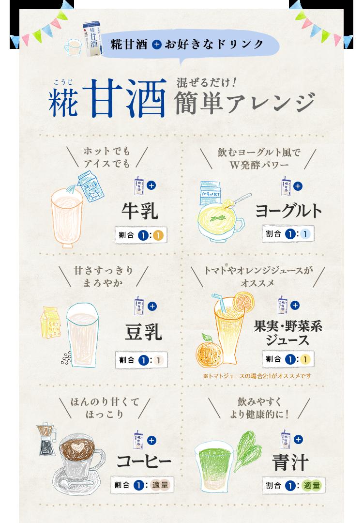 糀甘酒レシピ マルコメの糀甘酒 マルコメ 甘酒 レシピ 甘酒 レシピ