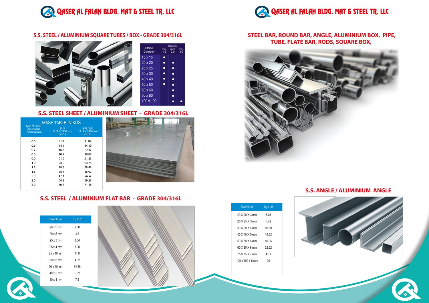 Address Sharjah Industrial Area 2 Near Caterpillar Signal United Arab Emirates Steel Bar Steel Sheet Round Bar