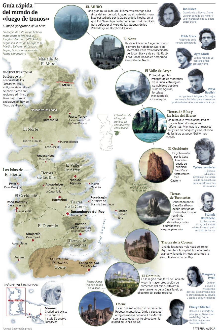This Is Visual Journalism 108 Visualoop Got Game Of Thrones Game Of Thrones Pictures Game Of Thones