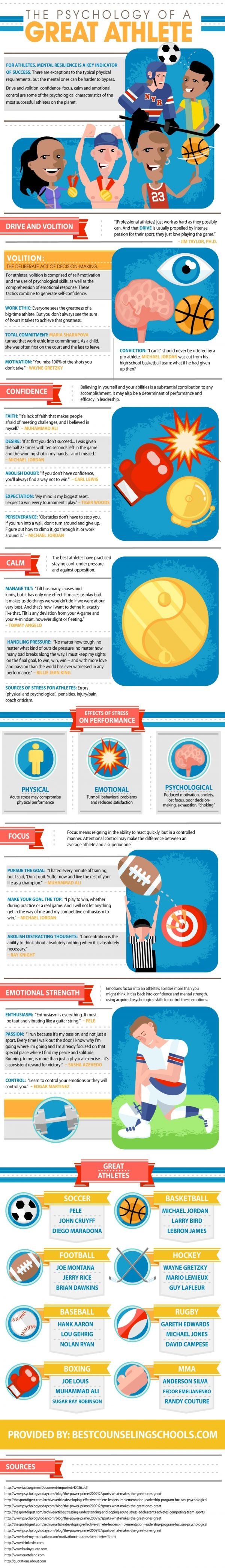 The Psychology of a Great Athlete Infographic Sports