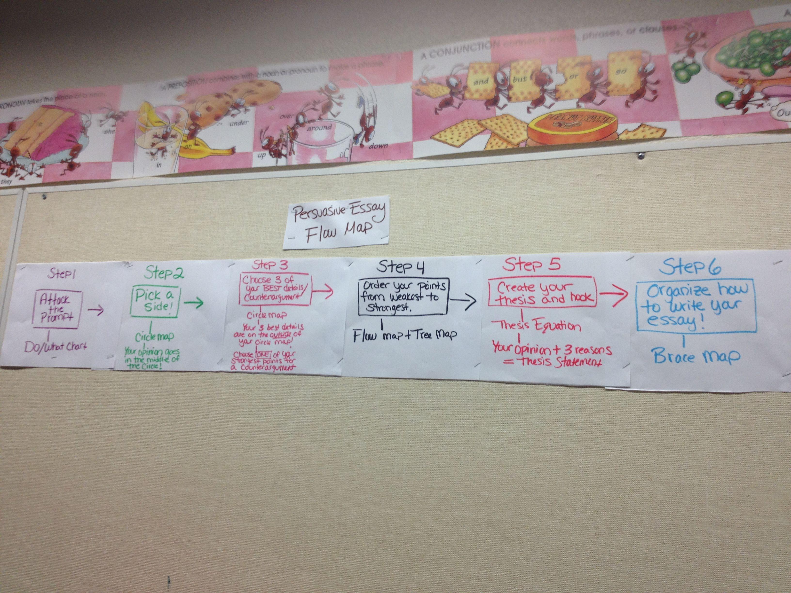 Essay invention strategies