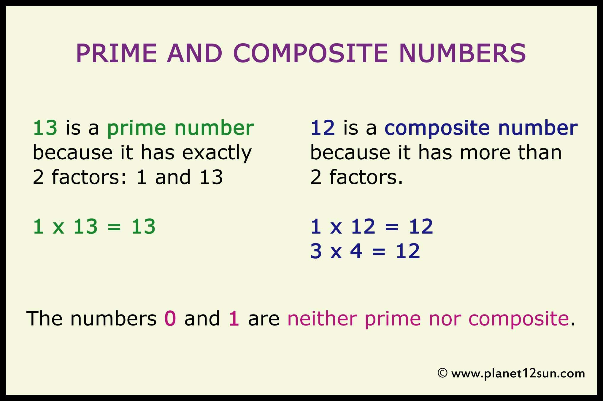 Prime And Composite Numbers In