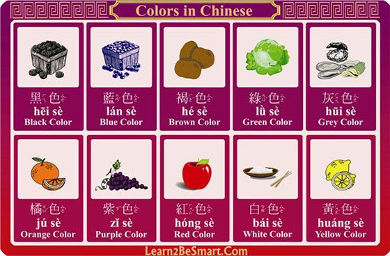 Learn2BeSmart - Chinese Placemat Products | Learning Chinese | Pinterest