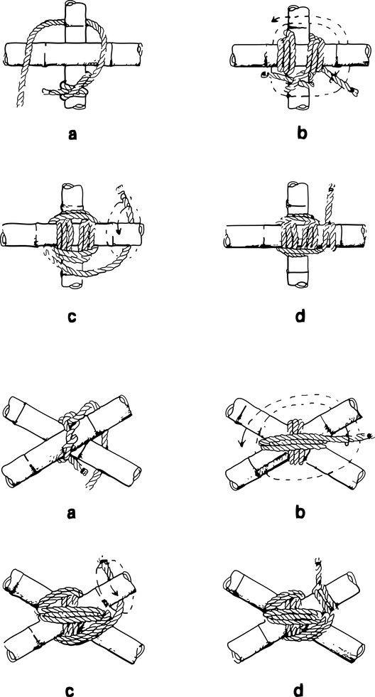Galería de ¿Cómo unir las varas de Bambú? - 3 | Bambú, Varitas y Tacuara