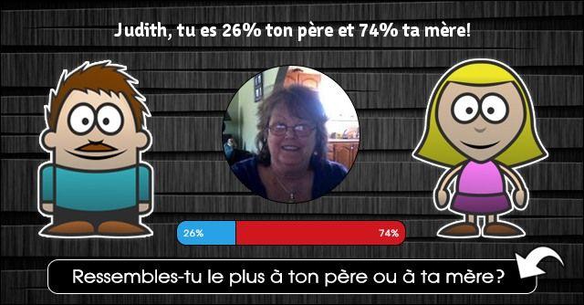 Ressembles-tu le plus à ton père ou à ta mère?