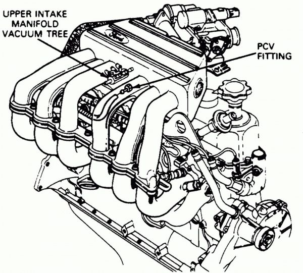 Land Rover Discovery Wiring Diagram Rover Discovery Land Rover Discovery Land Rover