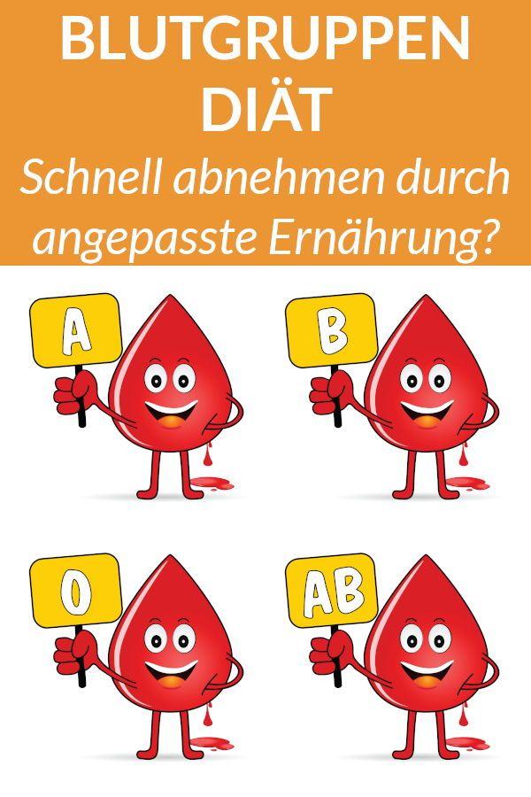 Photo of Die Blutgruppen Diät soll beim Abnehmen helfen und gesund sein. Hier erfährst …