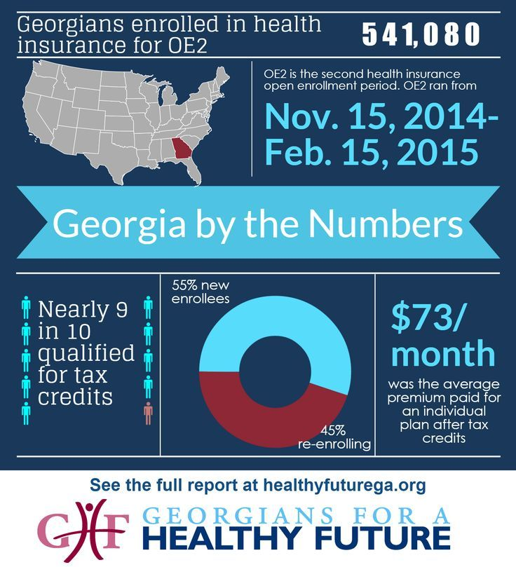 Georgia Oe2 By The Numbers Health Insurance Open Enrollment