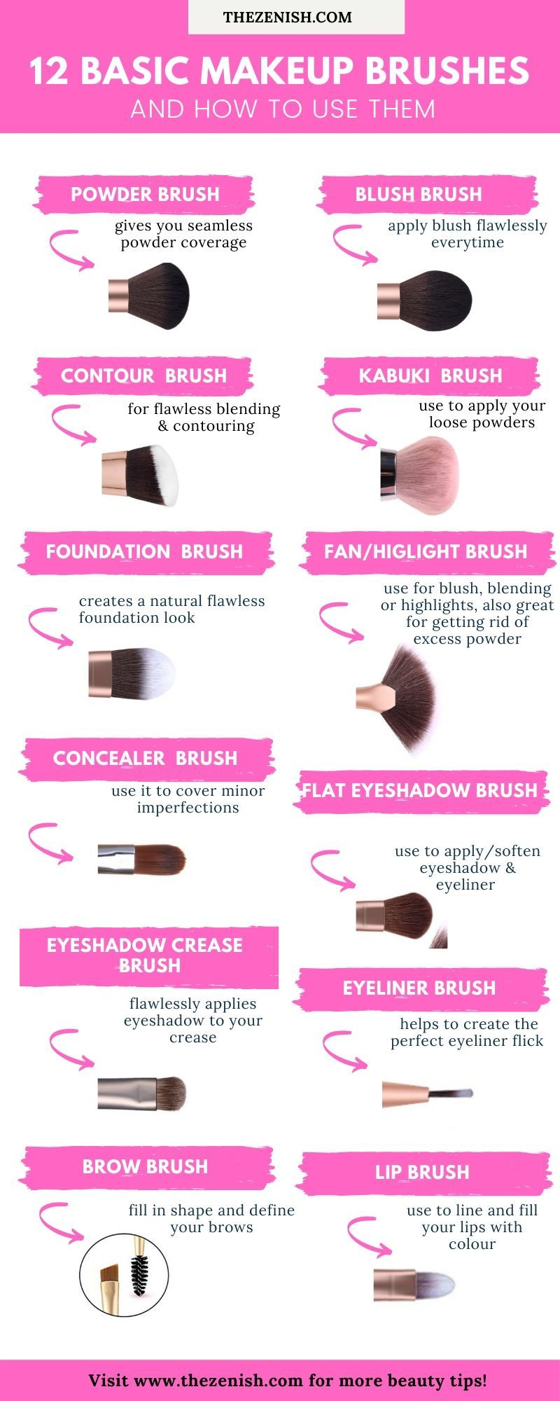 12 Types of Makeup Brushes and Their Uses in 2020 Types