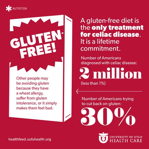 University of Utah Health Care Celiac Infographic #celiac ...