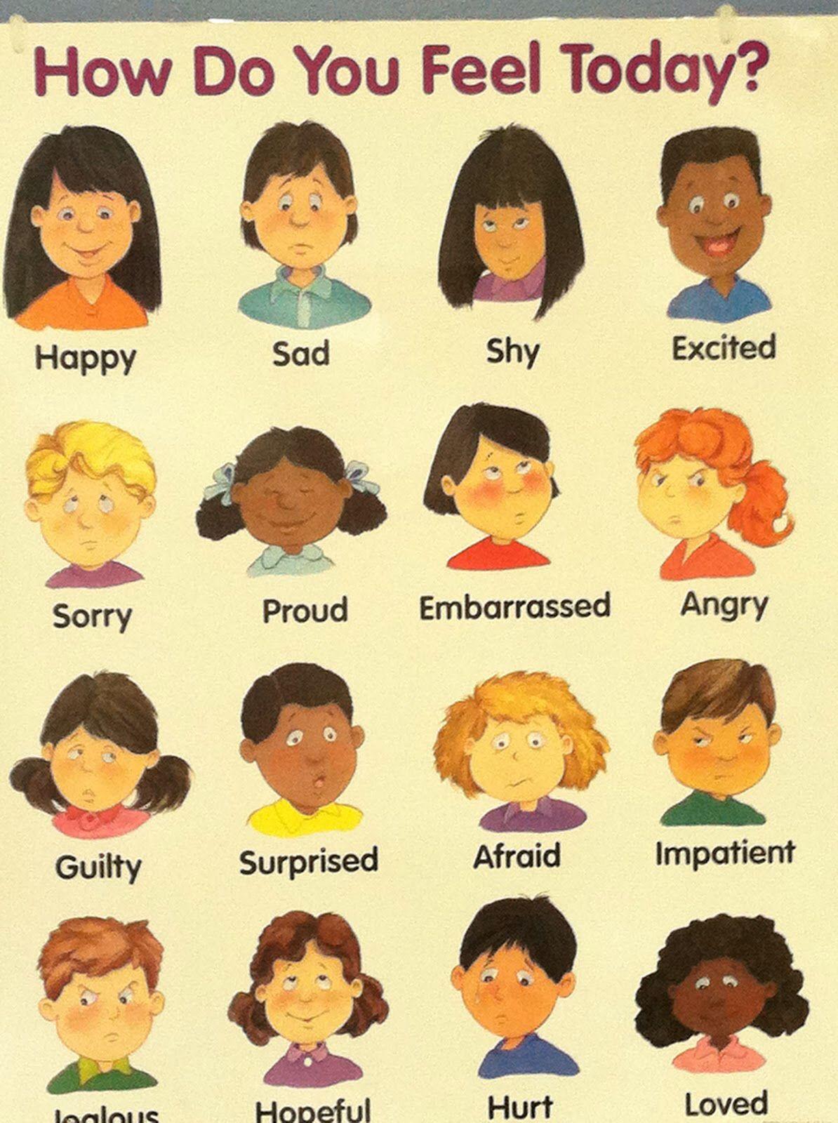 Картинки с эмоциями человека на английскому китайского характерна