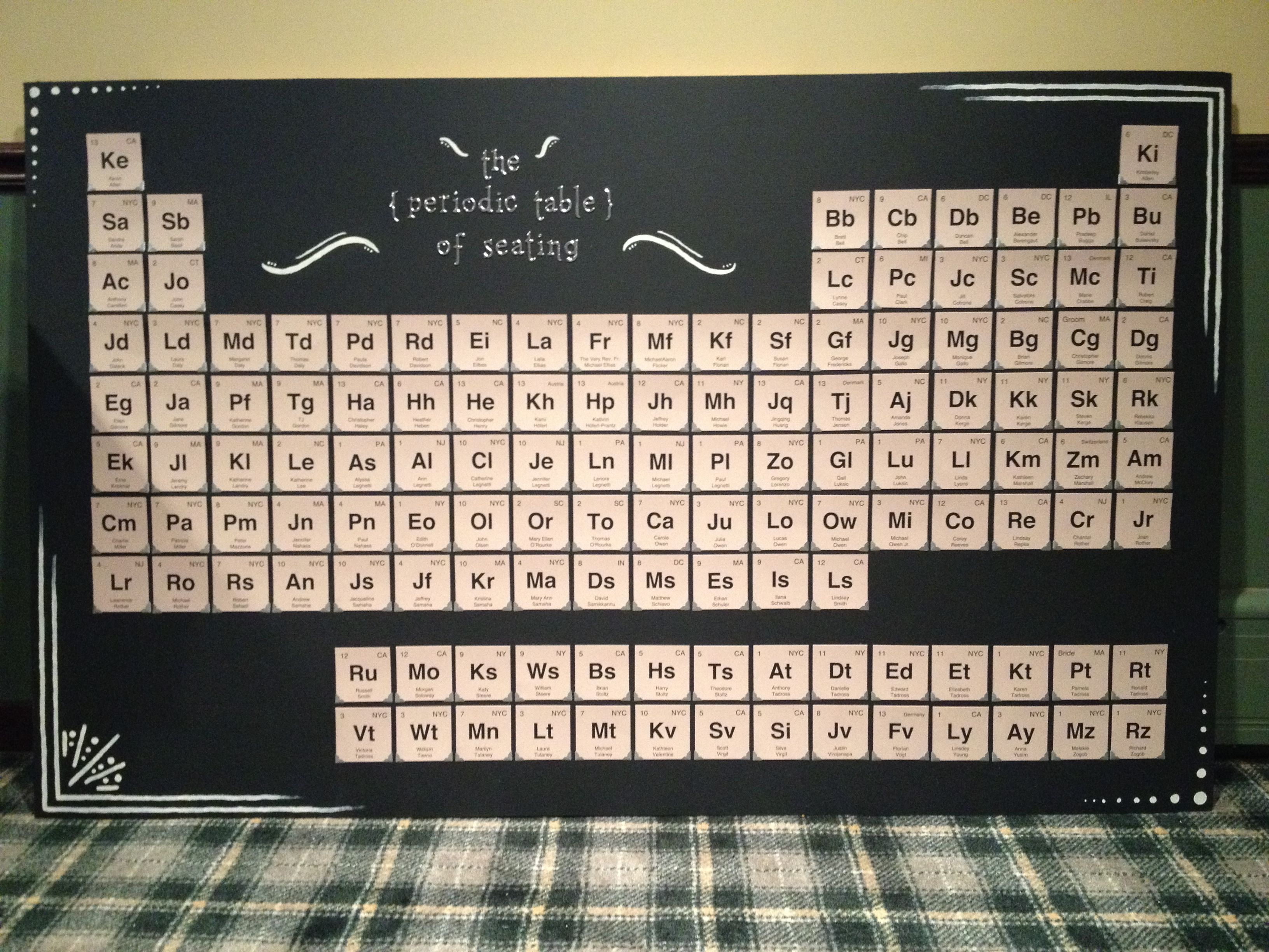 Periodic table of seating nerdy nuptials newscripts 1920s periodic table of seating nerdy nuptials newscripts gamestrikefo Image collections