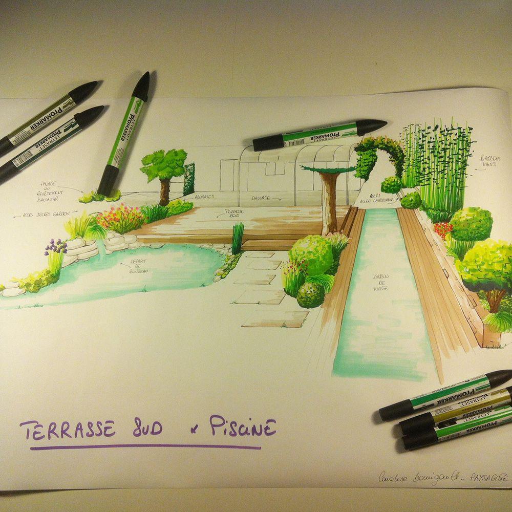 Avant projet d 39 am nagement paysager terrasse et bassin for Croquis jardin paysager