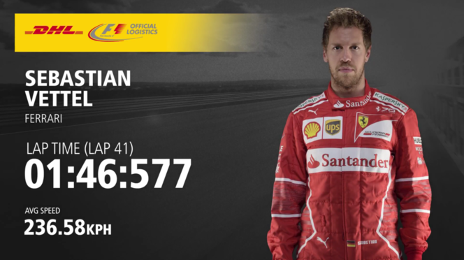The Fastest Lap At The Belgian Grand Prix (VIDEO)