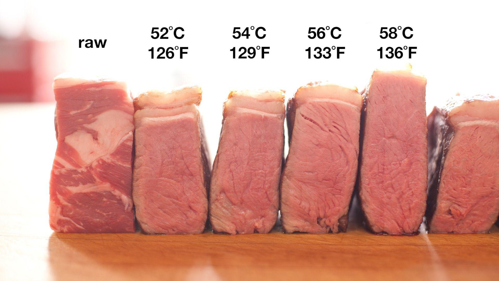 Sous Vide Steak Sous Vide Recipe Recipe Sous Vide Steak Sous Vide Steak Recipe Sous Vide Recipes