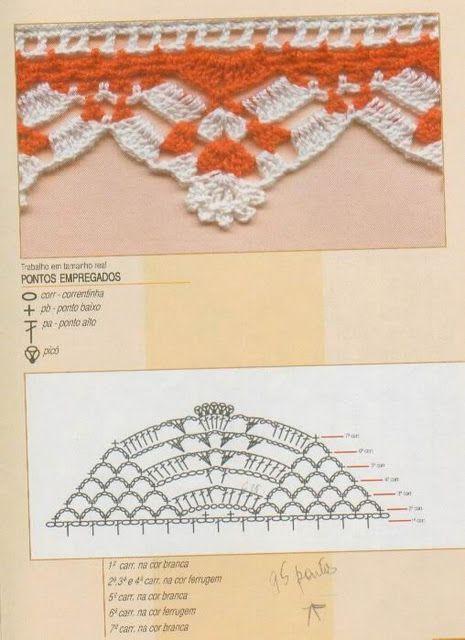 Barrados Bicos Em Croche Com Grafico Bico De Croche Barrados