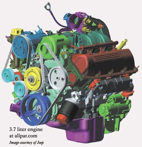 Dodge/Jeep 3.7 liter engines - CAD view The 3.7 liter PowerTech V-6