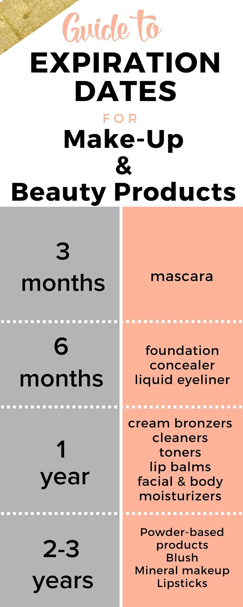 Makeup and Beauty Expiration Dates