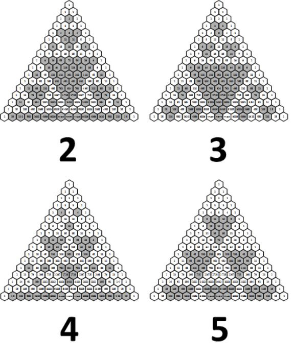 For Pascal's triangle, coloring numbers divisible by a