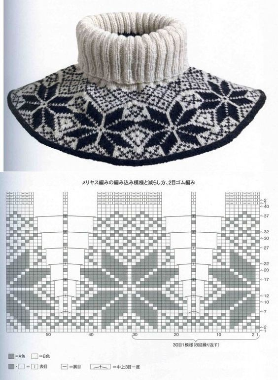 Japansk oppskrift, fra en russisk side, men det skulle vel være overkommelig å strikke fra diagrammet. | Japanese pattern from Russian site, but understandable diagram.